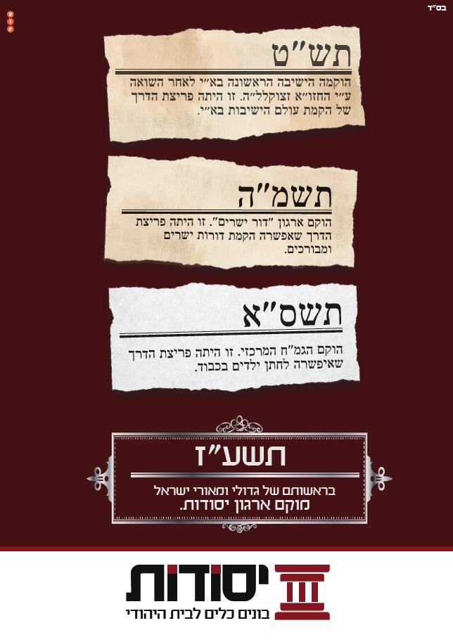 פרסום VIP מציג בעיתוני ערב החג שני לקוחות חדשים: 'יסודות' ו'אושן גורמה' 4